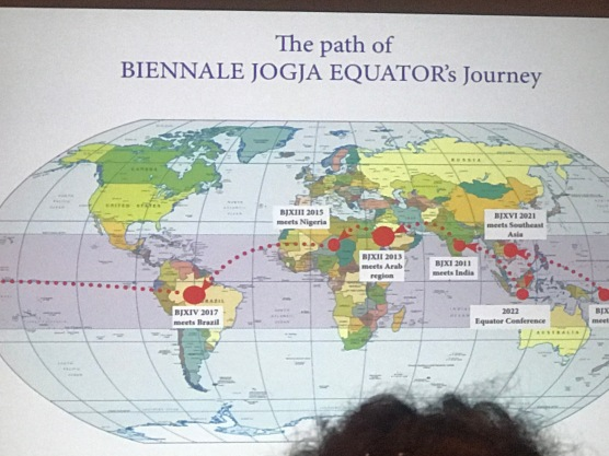 Jogja Biennale/Equator Symposium) presented by Ratna Mufida